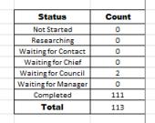 Status_Summary_Box